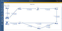 Control software / data management / real-time