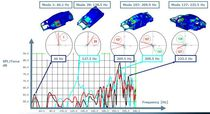 Analysis software / acoustic simulation / for automotive applications