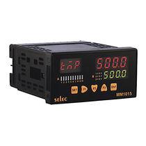 Compact PLC / panel-mount / mini / with integrated I/O