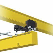 Hoist cart / electric / chain