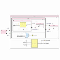 Simulation software / design / management / development