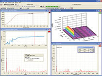 acoustic and vibration analysis simulation software IOtech eZ-Series Measurement Computing