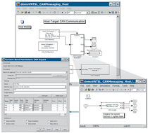 CAN network analysis software MATLAB® Vehicle Network Toolbox™ The MathWorks