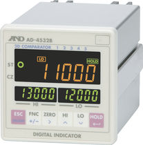 dynamic force measuring device  A&D COMPANY, LIMITED
