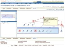 e-business software Oracle E-Business Suite  Oracle