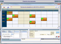 ERP / CAPM / supply chain software NCSIMUL Tool SPRING TECHNOLOGIES