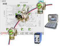 fault tolerant fire and gas detection system SYNTEL SIMTRONICS