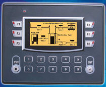 graphical HMI terminal with keypad 128 x 64 mm(3.1), IP65 | FP4030MR Renu Electronics Pvt. Ltd.