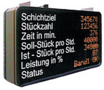 LED display ANKA-GS2 WOHRLE