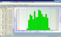 measurement system analysis software (MSA) qs-STAT® Q-DAS Inc