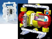 metering bellows pump  Saint-Gobain Performance Plastics - Process System