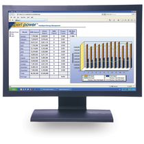 monitoring and control instrumentation software PAS SATEC