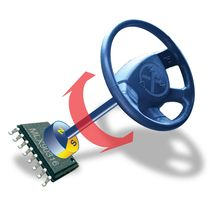 non-contacting Hall effect angle sensor  Melexis