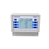 non-invasive clamp-on ultrasonic flow-meter for liquids deltawaveC-F systec Controls