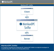 OPC client/server connections analysis software MatrikonOPC Sniffer MatrikonOPC