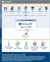 OPC server for KNX protocol KNX OPC Server MatrikonOPC