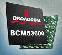 passive optical network (PON) controller  Broadcom
