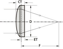plano-convex lens  Optolita