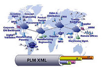 PLM software (Product Lifecycle Management) D-Cubed Siemens PLM Software