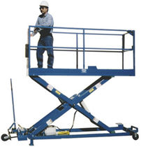 pneumatic scissor lift table  Global Finishing Solutions