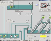 process control software RITOP® Rittmeyer