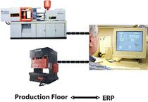 production management software  Production Process