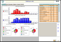 production statistical analysis software NCSIMUL Tool SPRING TECHNOLOGIES