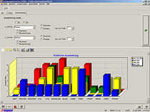 quality management software HYDRA-FEP MPDV Mikrolab
