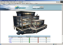 SCADA software Wizcon Supervisor ELUTIONS