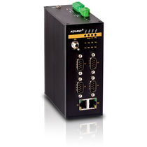 serial to Ethernet device server with integrated managed ethernet switch 6 Port | KPS2204 Kyland Technology Co.,Ltd.