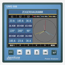 three-phase power analyzer UMG 508 Janitza Electronics