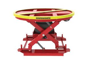 Scissor lift table hydraulic manual rotating pph series scissor lift table pneumatic loading rotating greentooth Choice Image