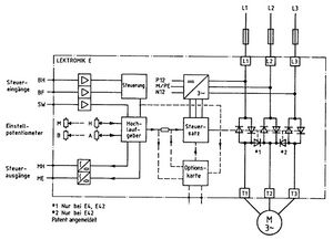 13750 3569429 motor soft starter all industrial manufacturers videos page 2 eaton soft starter wiring diagram at mifinder.co