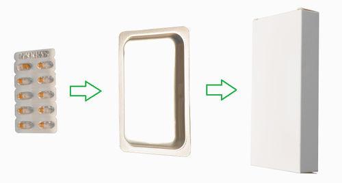 Blister packaging line  DPP260H3-ZH180 Jornen Machinery Co., Ltd.