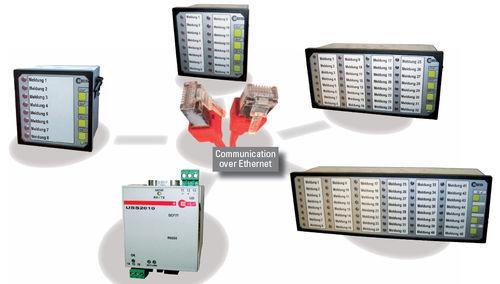 Panel-mounted fault annunciator USS/USM series Elektra Elektronik GmbH & Co. Störcontroller KG
