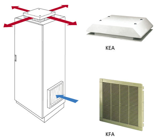 electrical cabinet fan / axial / cooling / filter