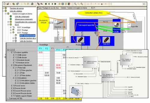 Functional block diagram software TDC Structure TDC Software