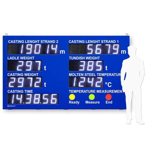 LED displays / alphanumeric / dot-matrix / numeric XC-Boards® Siebert Industrieelektronik GmbH