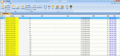 Management software / configuration / network ABNet HANGZHOU AOBO TELECOM.,LTD.