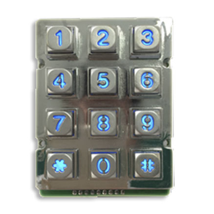 Panel-mount keypad JR-KP-03 J&R Technology Ltd