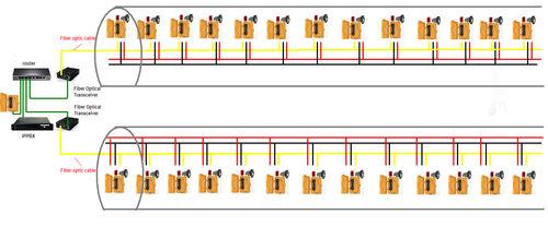 access control intercom system - J&R Technology Ltd