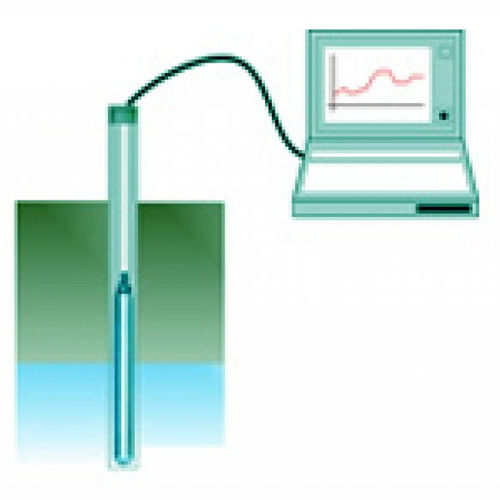 data logger software / interface / parameterization / data archiving