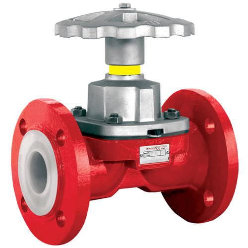Diaphragm valve / manual / shut-off / flange MV/F series Richter Chemie Technik