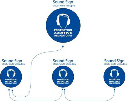 Integrating sound level meter / basic / class 2 / data logging Sound Sign Cirrus Research