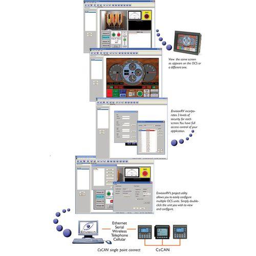 control software / communications / training / remote surveillance