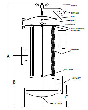 Multi-cartridge filter housing / for liquids / stainless steel ...