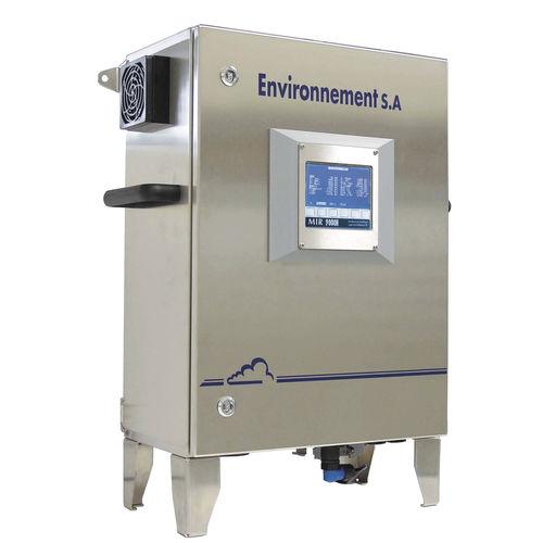 carbon dioxide analyzer / oxygen / flue gas / nitrogen monoxide