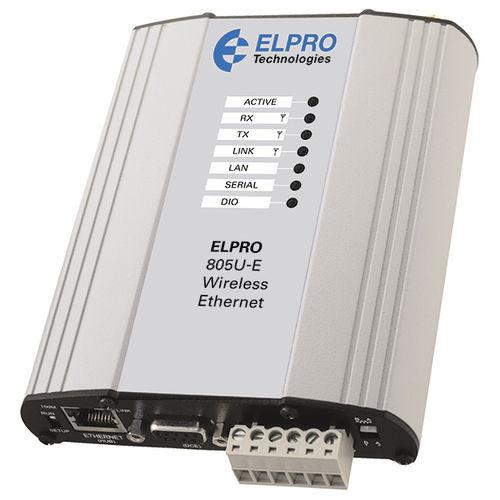 data modem / Ethernet / wireless / industrial