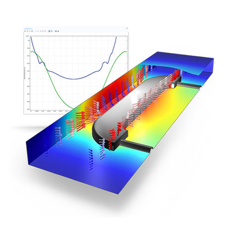 simulation software / modeling / design / control