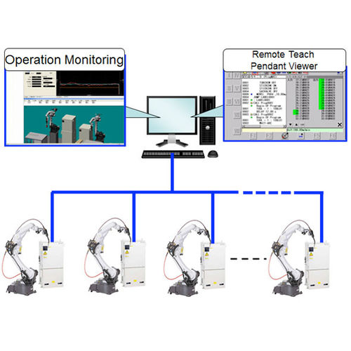 monitoring software / control / for robots / for production
